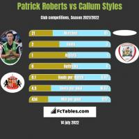 Patrick Roberts vs Callum Styles h2h player stats