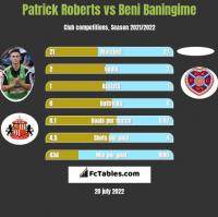 Patrick Roberts vs Beni Baningime h2h player stats