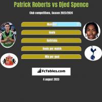 Patrick Roberts vs Djed Spence h2h player stats
