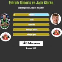 Patrick Roberts vs Jack Clarke h2h player stats