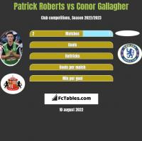 Patrick Roberts vs Conor Gallagher h2h player stats
