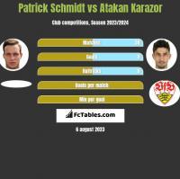 Patrick Schmidt vs Atakan Karazor h2h player stats