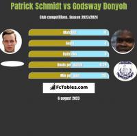 Patrick Schmidt vs Godsway Donyoh h2h player stats