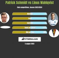 Patrick Schmidt vs Linus Wahlqvist h2h player stats