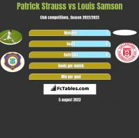 Patrick Strauss vs Louis Samson h2h player stats