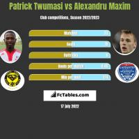 Patrick Twumasi vs Alexandru Maxim h2h player stats