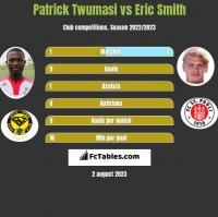 Patrick Twumasi vs Eric Smith h2h player stats