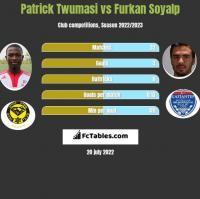 Patrick Twumasi vs Furkan Soyalp h2h player stats