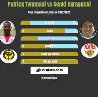 Patrick Twumasi vs Genki Haraguchi h2h player stats