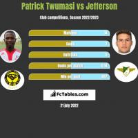 Patrick Twumasi vs Jefferson h2h player stats