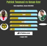 Patrick Twumasi vs Kenan Ozer h2h player stats