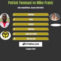 Patrick Twumasi vs Mike Frantz h2h player stats