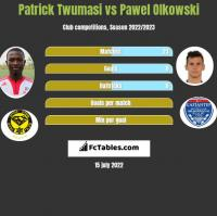 Patrick Twumasi vs Paweł Olkowski h2h player stats