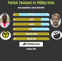 Patrick Twumasi vs Philipp Ochs h2h player stats