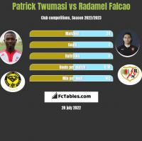 Patrick Twumasi vs Radamel Falcao h2h player stats