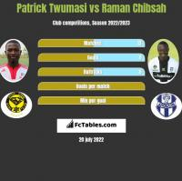 Patrick Twumasi vs Raman Chibsah h2h player stats