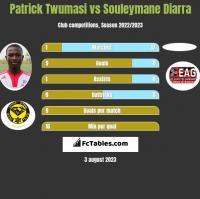 Patrick Twumasi vs Souleymane Diarra h2h player stats