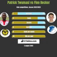 Patrick Twumasi vs Finn Becker h2h player stats