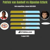 Patrick van Aanholt vs Alpaslan Ozturk h2h player stats