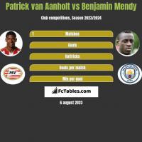 Patrick van Aanholt vs Benjamin Mendy h2h player stats