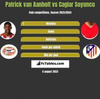 Patrick van Aanholt vs Caglar Soyuncu h2h player stats