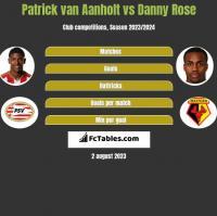 Patrick van Aanholt vs Danny Rose h2h player stats