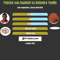 Patrick van Aanholt vs DeAndre Yedlin h2h player stats