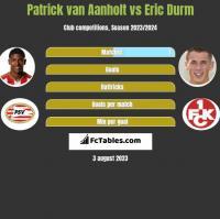 Patrick van Aanholt vs Eric Durm h2h player stats