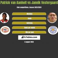 Patrick van Aanholt vs Jannik Vestergaard h2h player stats