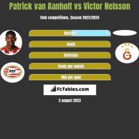 Patrick van Aanholt vs Victor Nelsson h2h player stats