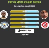 Patrick Vieira vs Alan Patrick h2h player stats