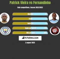 Patrick Vieira vs Fernandinho h2h player stats