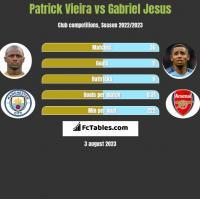 Patrick Vieira vs Gabriel Jesus h2h player stats