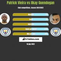 Patrick Vieira vs Ilkay Guendogan h2h player stats