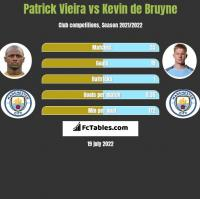 Patrick Vieira vs Kevin de Bruyne h2h player stats
