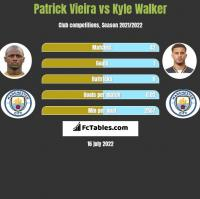 Patrick Vieira vs Kyle Walker h2h player stats