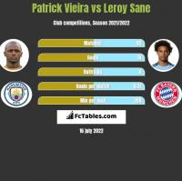 Patrick Vieira vs Leroy Sane h2h player stats