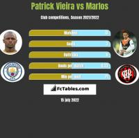 Patrick Vieira vs Marlos h2h player stats