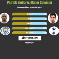 Patrick Vieira vs Manor Solomon h2h player stats