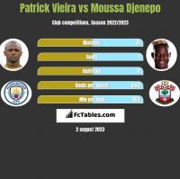 Patrick Vieira vs Moussa Djenepo h2h player stats
