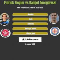 Patrick Ziegler vs Danijel Georgievski h2h player stats
