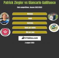 Patrick Ziegler vs Giancarlo Gallifuoco h2h player stats