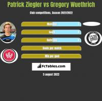 Patrick Ziegler vs Gregory Wuethrich h2h player stats