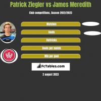 Patrick Ziegler vs James Meredith h2h player stats