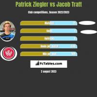 Patrick Ziegler vs Jacob Tratt h2h player stats