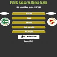 Patrik Bacsa vs Bence Iszlai h2h player stats