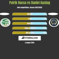 Patrik Bacsa vs Daniel Gazdag h2h player stats