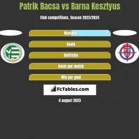 Patrik Bacsa vs Barna Kesztyus h2h player stats