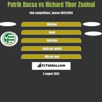 Patrik Bacsa vs Richard Tibor Zsolnai h2h player stats