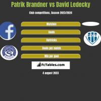 Patrik Brandner vs David Ledecky h2h player stats